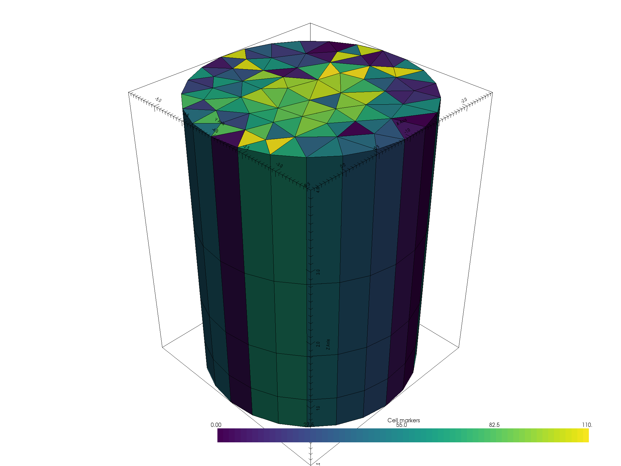 Extrude a 2D mesh to 3D — pyGIMLi - Geophysical Inversion